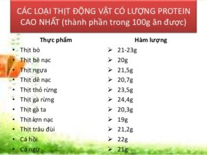 luong protein co trong thit