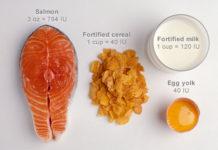 thuc pham cung cap vitamin d